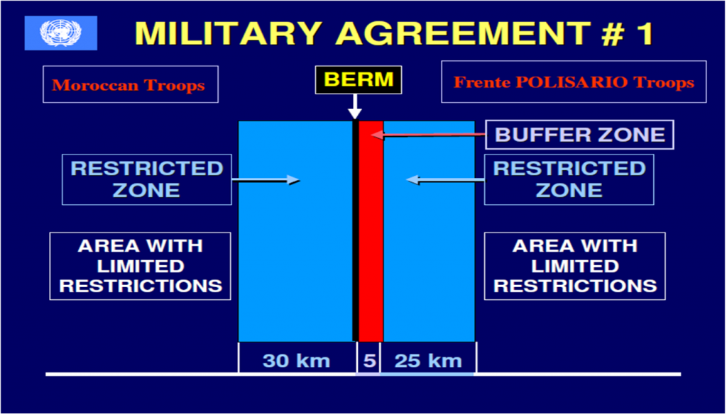 8-Military agreement 1